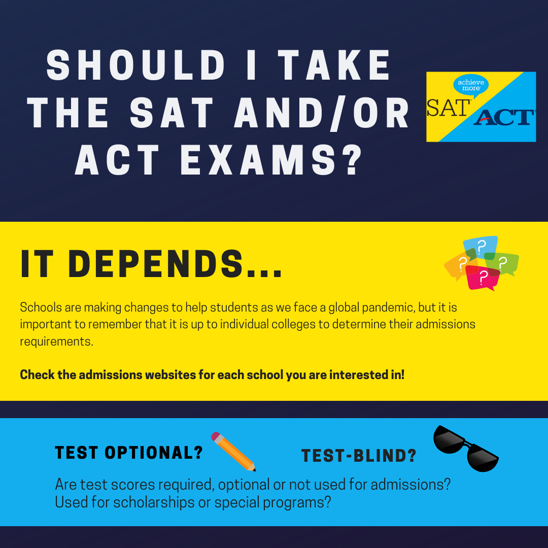 Should I take the SAT or ACT?