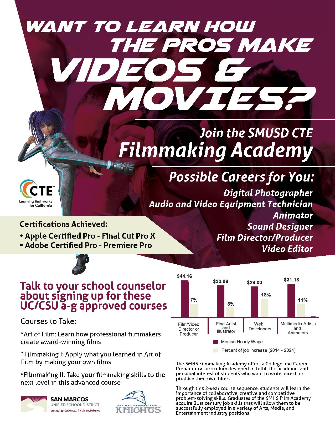 SMHS Filmmaking Academy